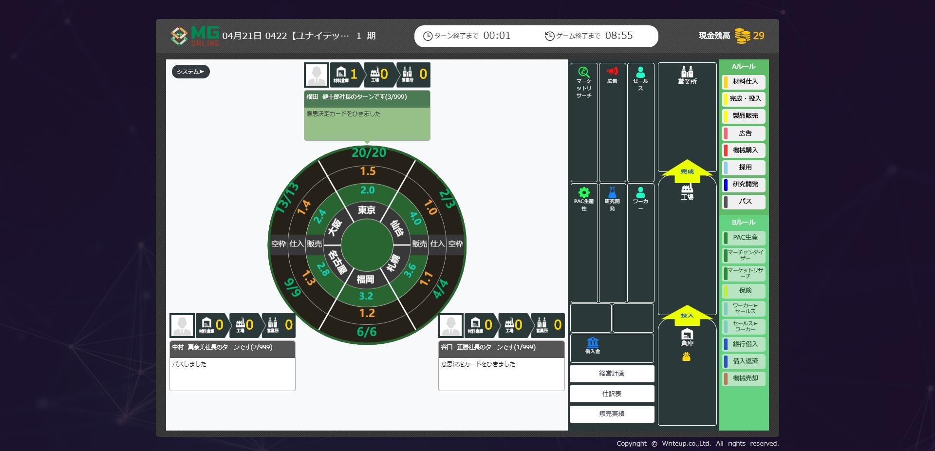 経営シミュレーションゲームのパソコン版